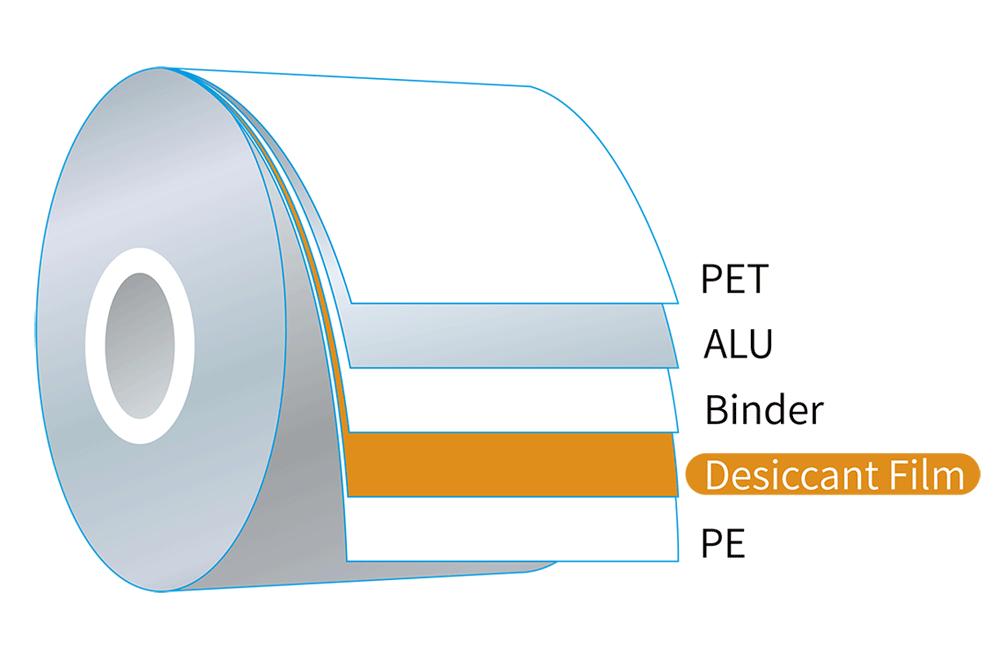 Wisepac Aluminum Desiccant Film Info Graphic
